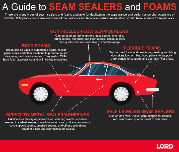 A Guide to Seam Sealers and Foam from LORD Corporation